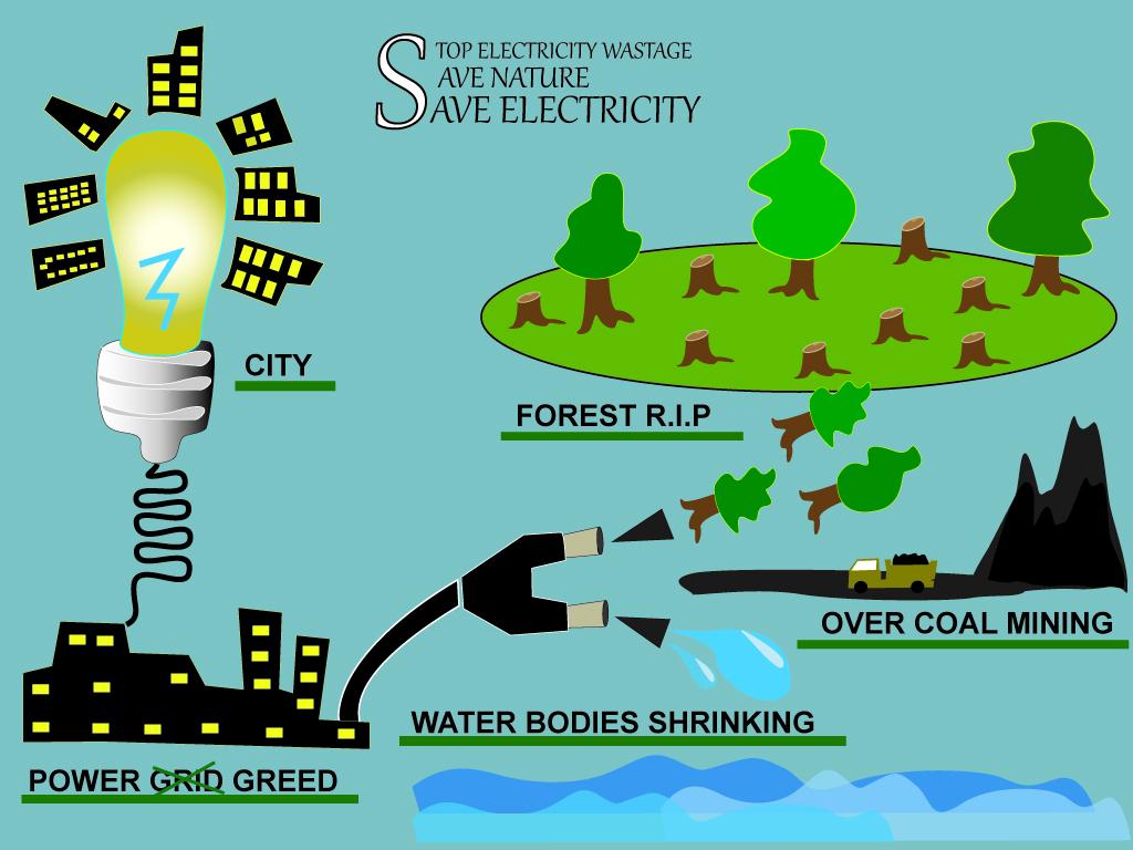 Kako uštediti struju? 8 načina uštede!