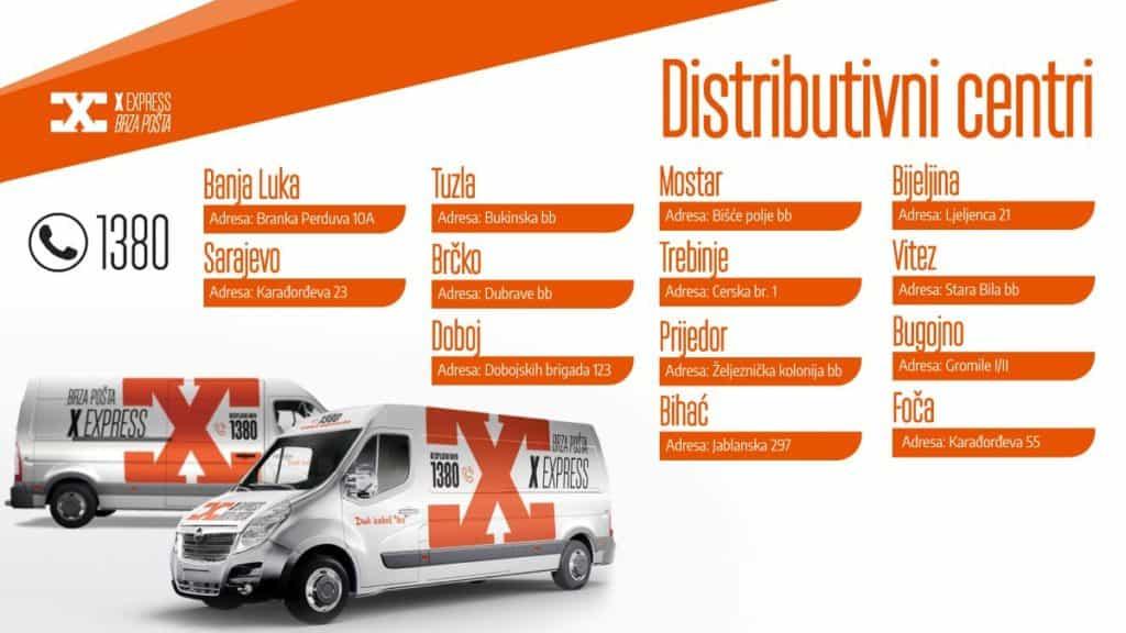 X express, vodeća kompanija na tržištu u oblasti usluga brze pošte