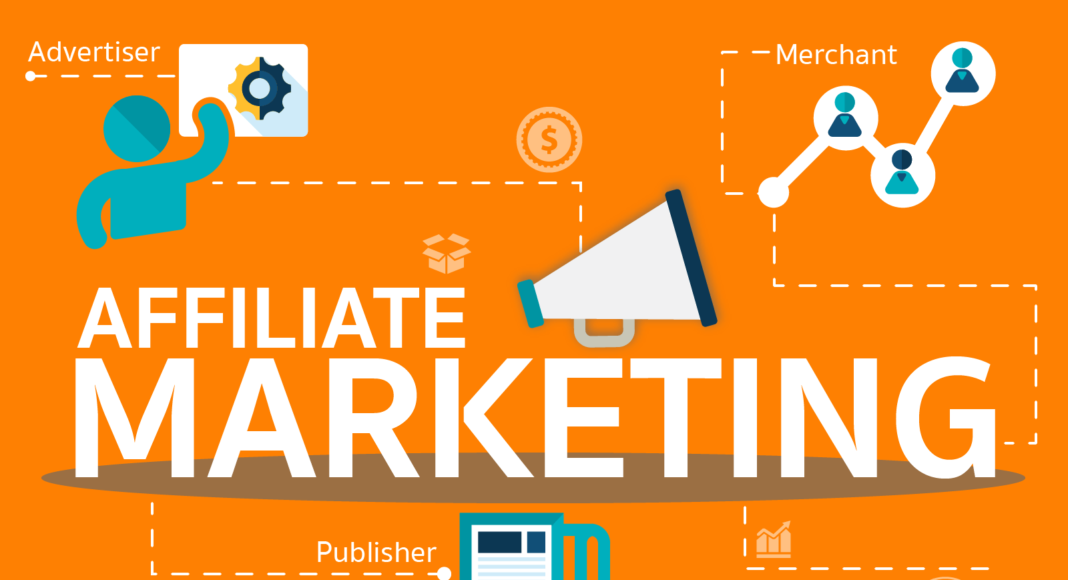 Kako funkcioniše affiliate marketing