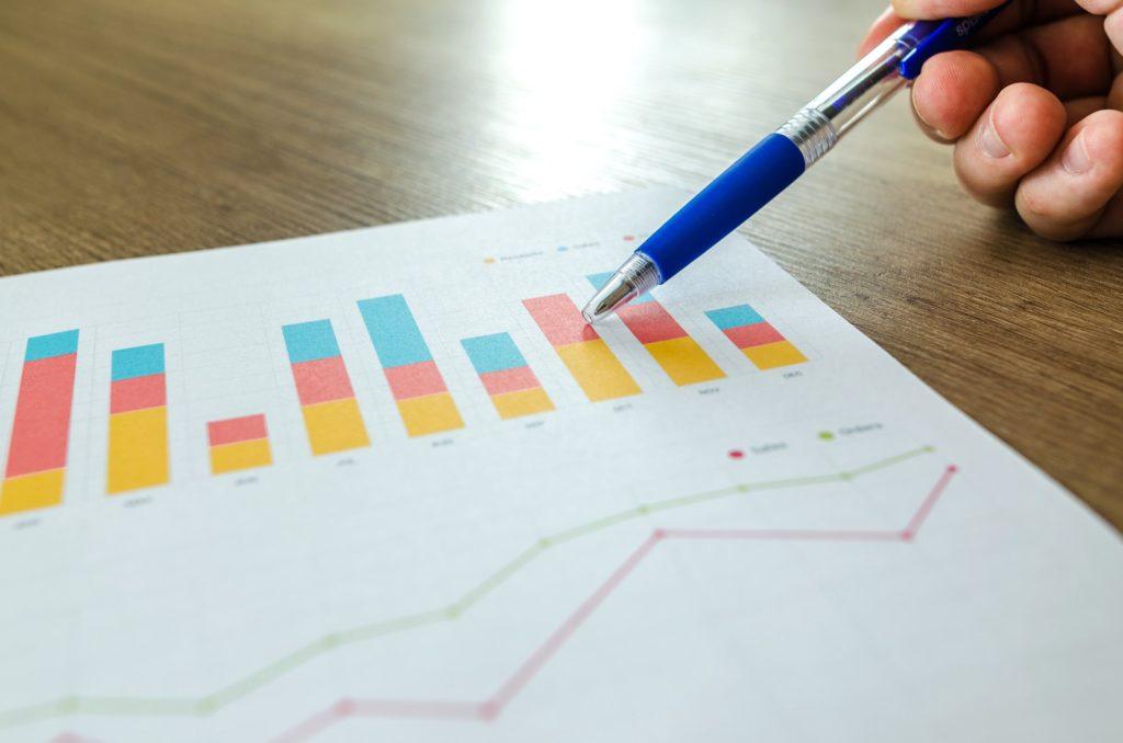 Istraživanje tržišta